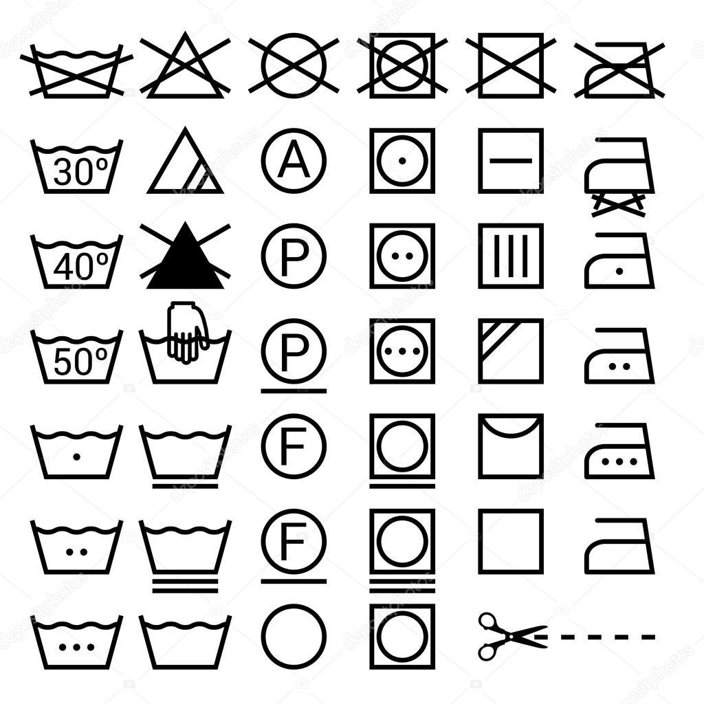 34770d540 Symboly pro praní prádla - co znamenají? - Decormag.cz